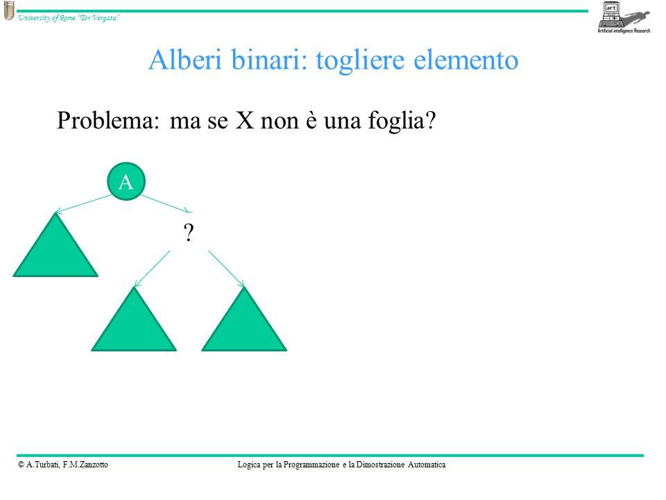 © A.Turbati, F.M.ZanzottoLogica per la Programmazione e la Dimostrazione Automatica University of Rome Tor Vergata Alberi binari: togliere elemento Problema: ma se X non è una foglia.