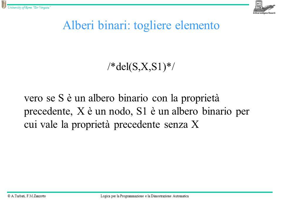 © A.Turbati, F.M.ZanzottoLogica per la Programmazione e la Dimostrazione Automatica University of Rome Tor Vergata Alberi binari: togliere elemento /*del(S,X,S1)*/ vero se S è un albero binario con la proprietà precedente, X è un nodo, S1 è un albero binario per cui vale la proprietà precedente senza X