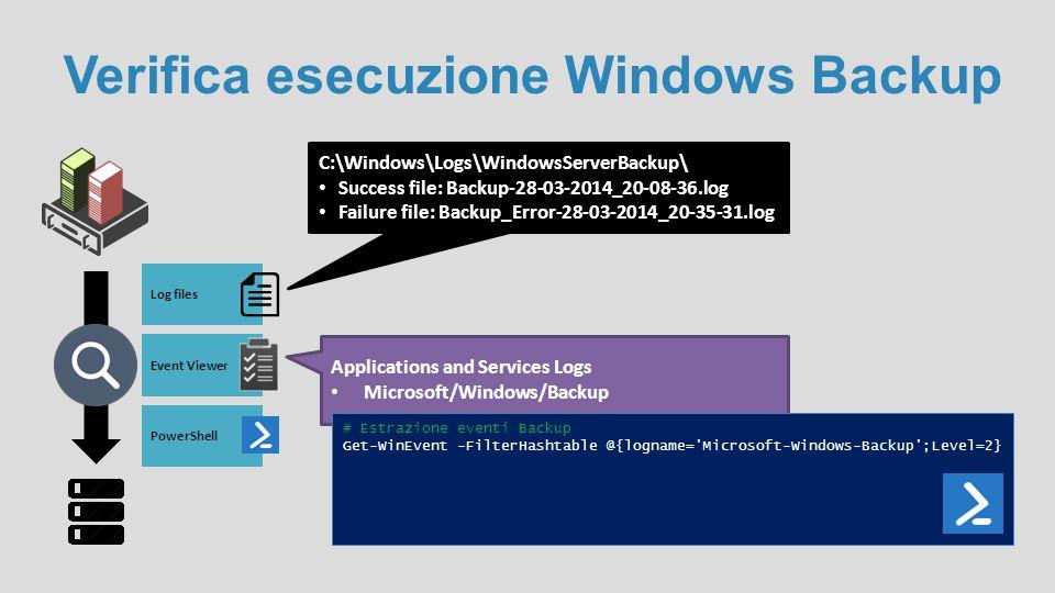 Verifica esecuzione Windows Backup Log files Event Viewer PowerShell C:\Windows\Logs\WindowsServerBackup\ Success file: Backup-28-03-2014_20-08-36.log