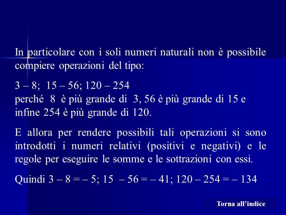 In particolare con i soli numeri naturali non è possibile compiere operazioni del tipo: 3 – 8; 15 – 56; 120 – 254 perché 8 è più grande di 3, 56 è più grande di 15 e infine 254 è più grande di 120.
