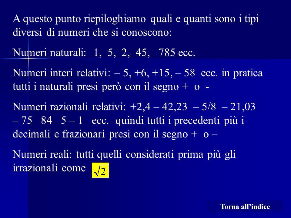 A questo punto riepiloghiamo quali e quanti sono i tipi diversi di numeri che si conoscono: Numeri naturali: 1, 5, 2, 45, 785 ecc. Numeri interi relat