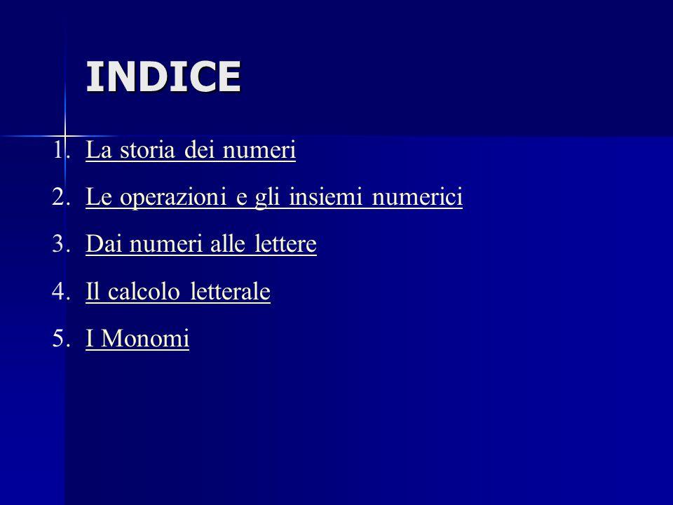 INDICE 1.La storia dei numeriLa storia dei numeri 2.Le operazioni e gli insiemi numericiLe operazioni e gli insiemi numerici 3.Dai numeri alle lettereDai numeri alle lettere 4.Il calcolo letteraleIl calcolo letterale 5.I MonomiI Monomi