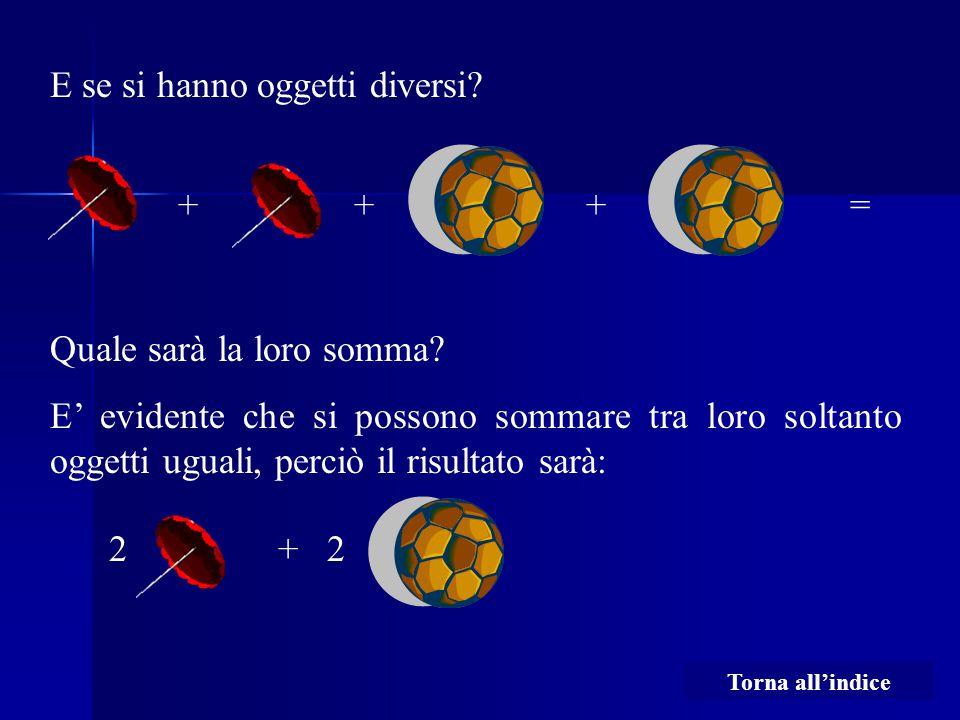 E se si hanno oggetti diversi? +++= Quale sarà la loro somma? E' evidente che si possono sommare tra loro soltanto oggetti uguali, perciò il risultato