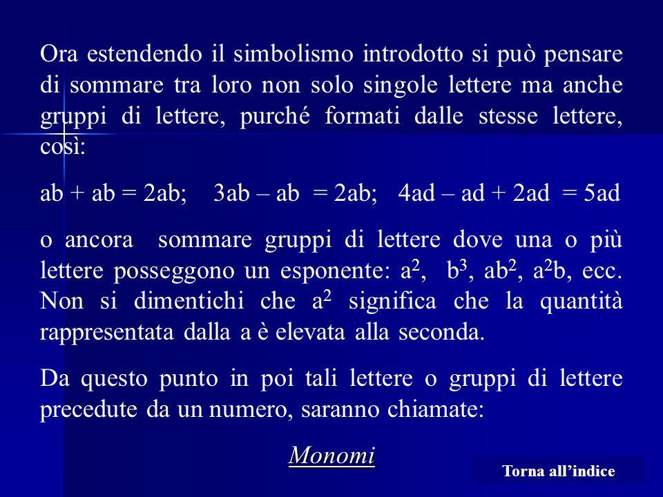 Ora estendendo il simbolismo introdotto si può pensare di sommare tra loro non solo singole lettere ma anche gruppi di lettere, purché formati dalle stesse lettere, così: ab + ab = 2ab; 3ab – ab = 2ab; 4ad – ad + 2ad = 5ad o ancora sommare gruppi di lettere dove una o più lettere posseggono un esponente: a 2, b 3, ab 2, a 2 b, ecc.