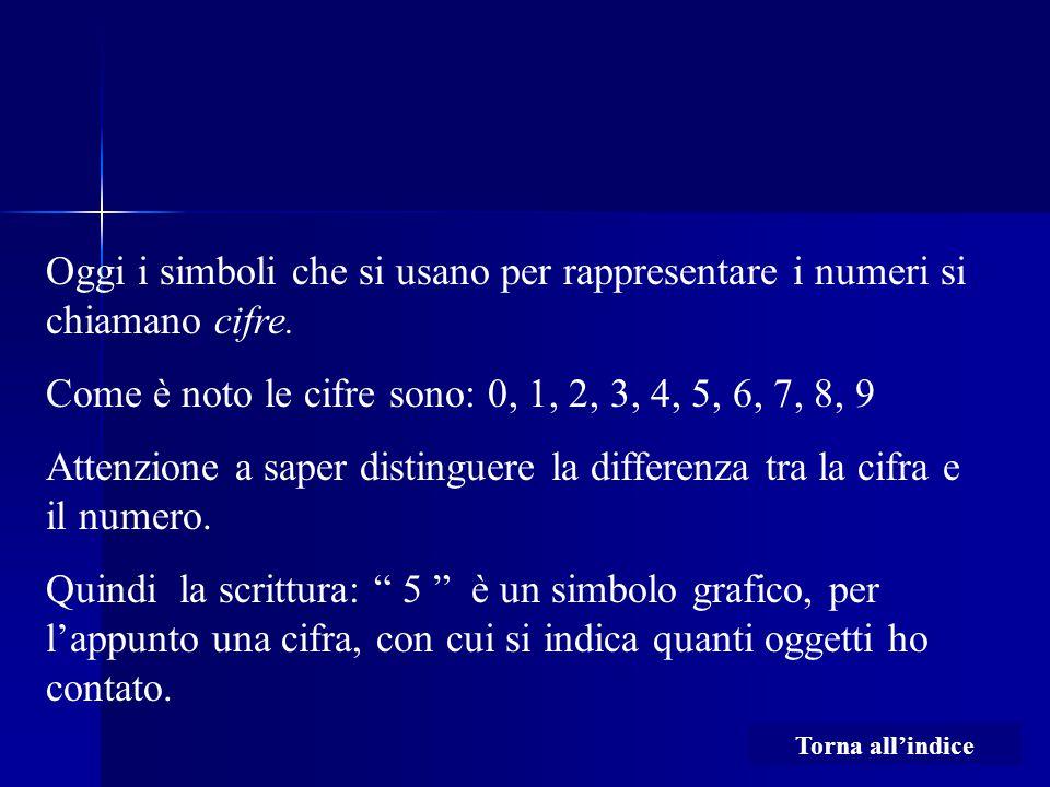 Oggi i simboli che si usano per rappresentare i numeri si chiamano cifre. Come è noto le cifre sono: 0, 1, 2, 3, 4, 5, 6, 7, 8, 9 Attenzione a saper d