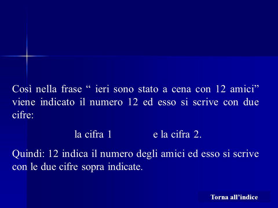 Così nella frase ieri sono stato a cena con 12 amici viene indicato il numero 12 ed esso si scrive con due cifre: la cifra 1 e la cifra 2.