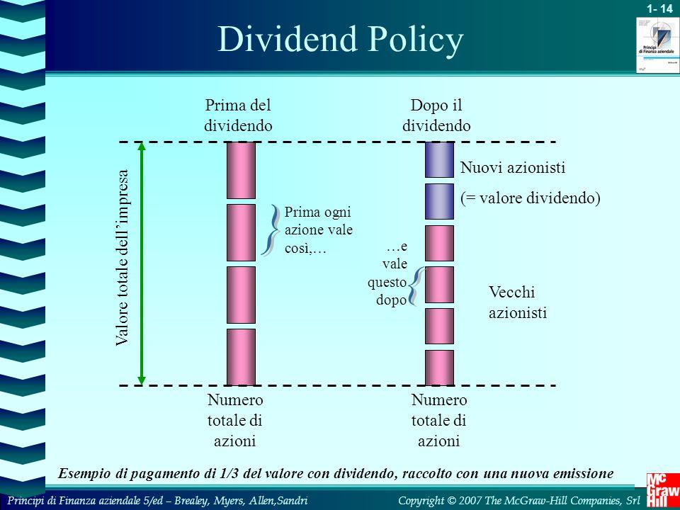1- 14 Copyright © 2007 The McGraw-Hill Companies, SrlPrincipi di Finanza aziendale 5/ed – Brealey, Myers, Allen,Sandri Dividend Policy Prima del divid