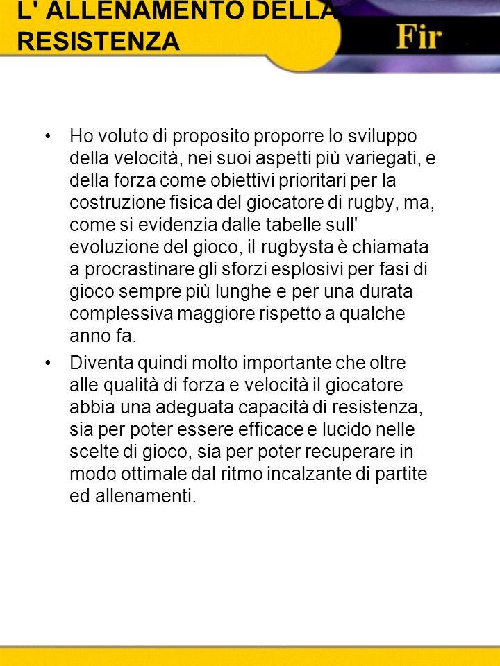L' ALLENAMENTO DELLA RESISTENZA Ho voluto di proposito proporre lo sviluppo della velocità, nei suoi aspetti più variegati, e della forza come obietti