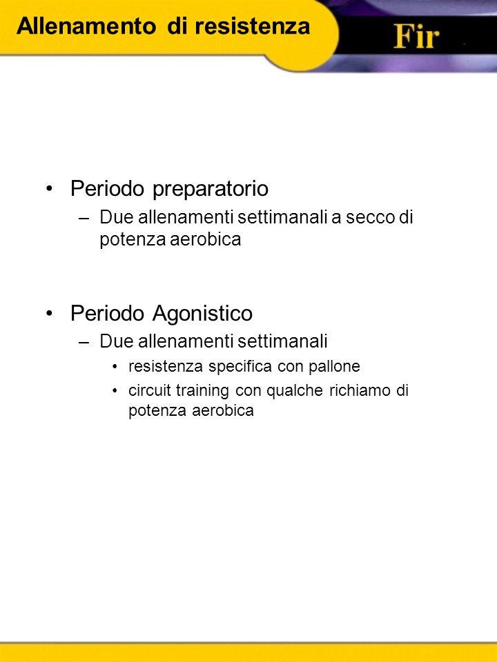 Allenamento di resistenza Periodo preparatorio –Due allenamenti settimanali a secco di potenza aerobica Periodo Agonistico –Due allenamenti settimanal