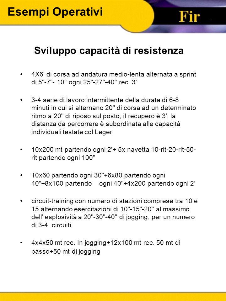 Esempi Operativi Sviluppo capacità di resistenza 4X6' di corsa ad andatura medio-lenta alternata a sprint di 5