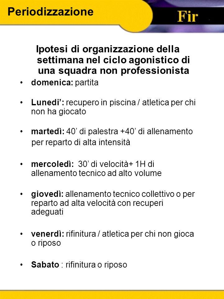 Periodizzazione Ipotesi di organizzazione della settimana nel ciclo agonistico di una squadra non professionista domenica: partita Lunedi': recupero i