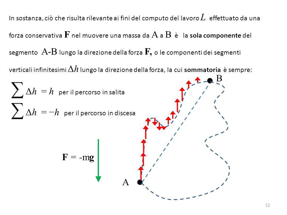 A B In sostanza, ciò che risulta rilevante ai fini del computo del lavoro L effettuato da una forza conservativa F nel muovere una massa da A a B è la sola componente del segmento A-B lungo la direzione della forza F, o le componenti dei segmenti verticali infinitesimi Δh lungo la direzione della forza, la cui sommatoria è sempre: F = -mg ∑ Δh = h per il percorso in salita ∑ Δh = −h per il percorso in discesa 12