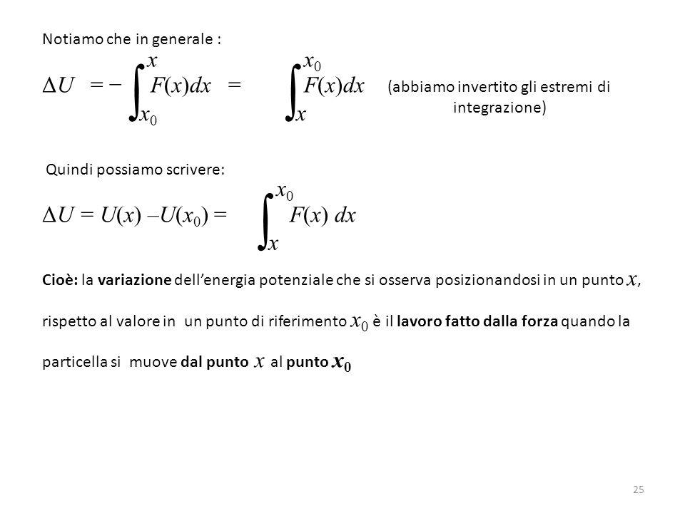 Notiamo che in generale : ΔU = − F(x)dx = F(x)dx (abbiamo invertito gli estremi di integrazione) Quindi possiamo scrivere: ΔU = U(x) –U(x 0 ) = F(x) dx Cioè: la variazione dell'energia potenziale che si osserva posizionandosi in un punto x, rispetto al valore in un punto di riferimento x 0 è il lavoro fatto dalla forza quando la particella si muove dal punto x al punto x 0 ∫ x0x0 x ∫ x x0x0 ∫ x x0x0 25