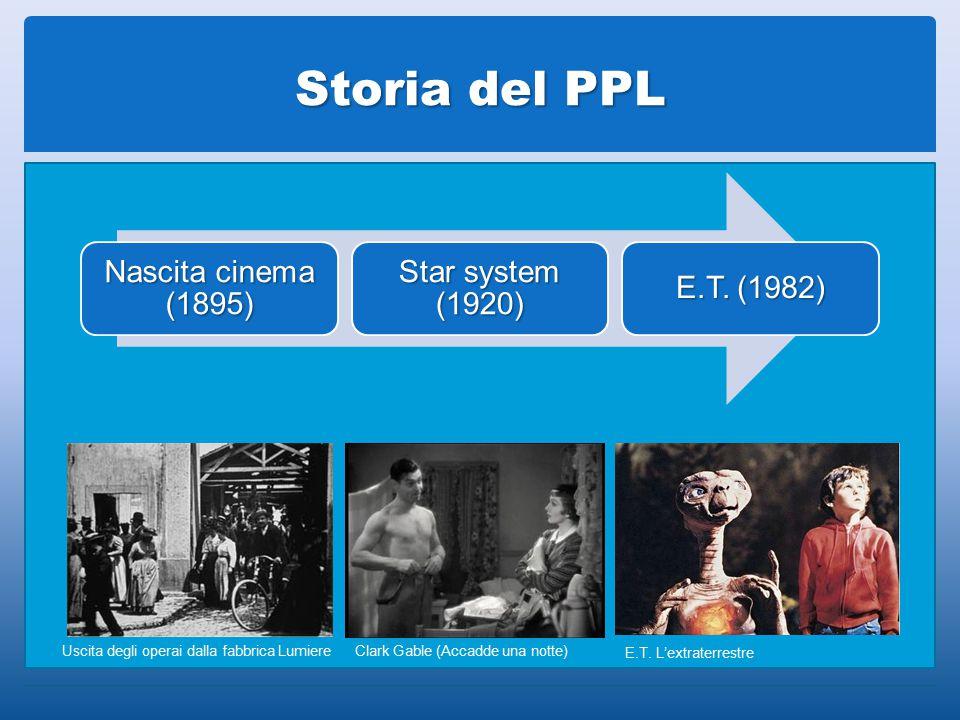 Storia del PPL Nascita cinema (1895) Star system (1920) E.T.