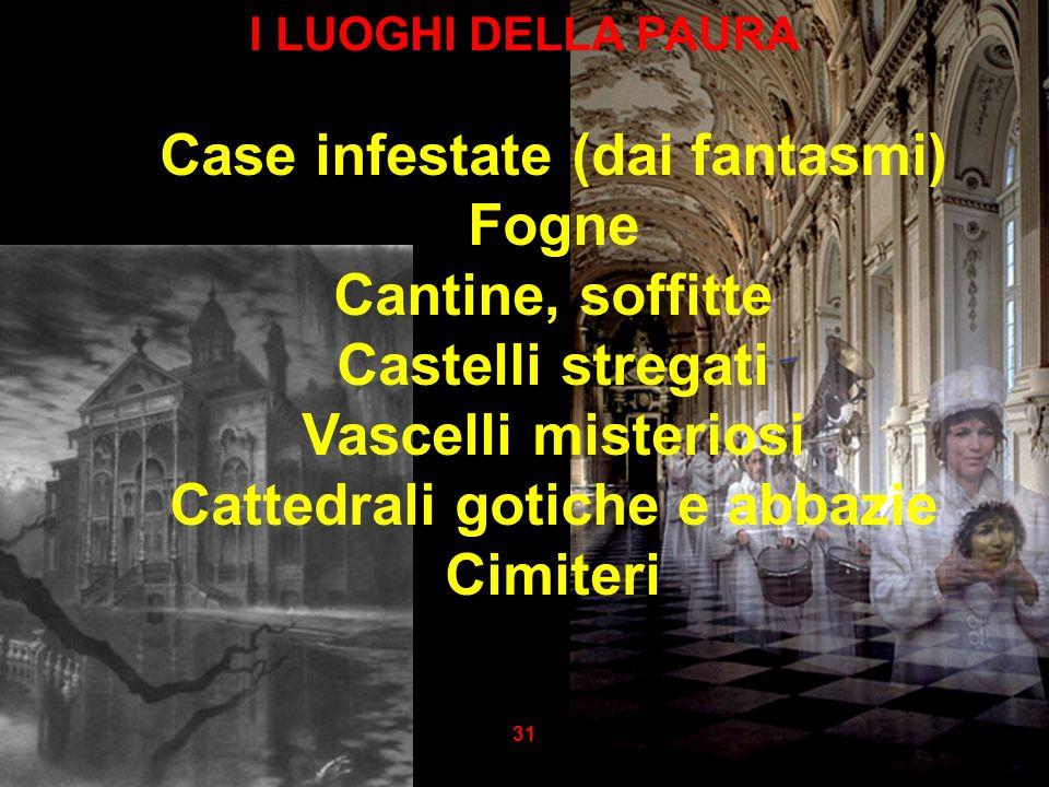 I LUOGHI DELLA PAURA Case infestate (dai fantasmi) Fogne Cantine, soffitte Castelli stregati Vascelli misteriosi Cattedrali gotiche e abbazie Cimiteri