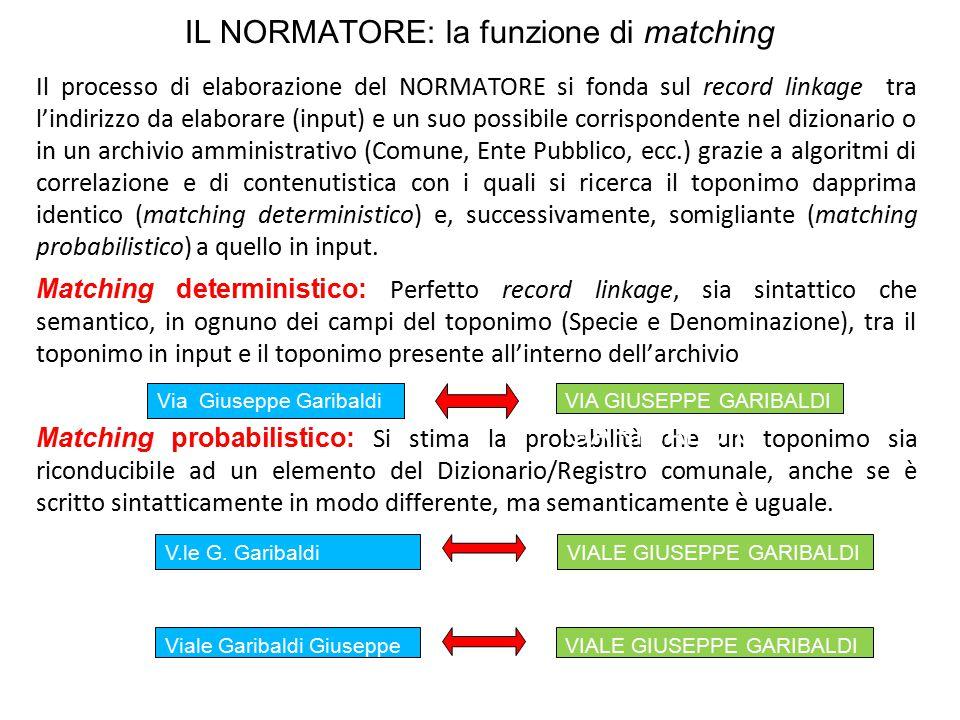 IL NORMATORE: la funzione di matching Il processo di elaborazione del NORMATORE si fonda sul record linkage tra l'indirizzo da elaborare (input) e un suo possibile corrispondente nel dizionario o in un archivio amministrativo (Comune, Ente Pubblico, ecc.) grazie a algoritmi di correlazione e di contenutistica con i quali si ricerca il toponimo dapprima identico (matching deterministico) e, successivamente, somigliante (matching probabilistico) a quello in input.