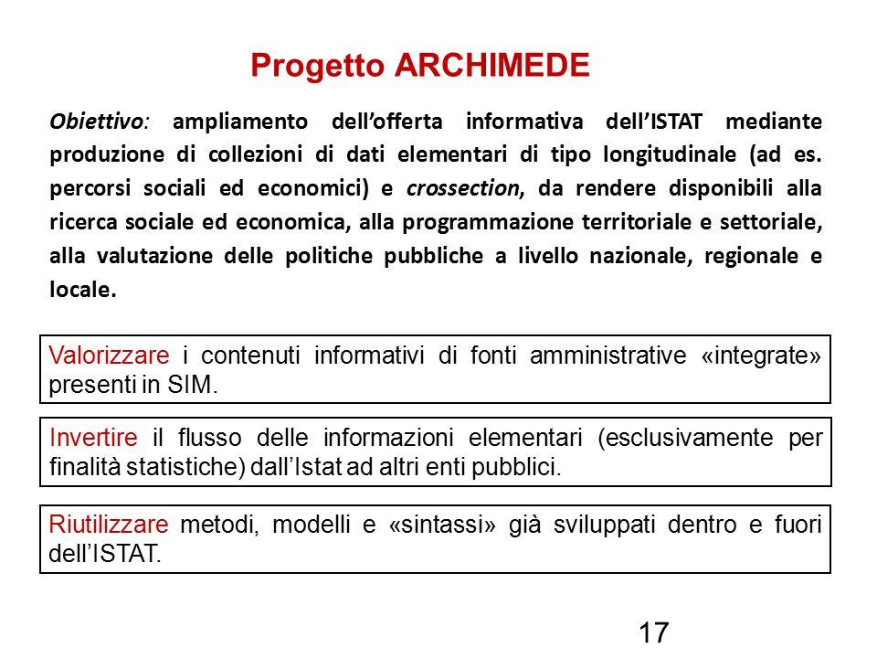 Progetto ARCHIMEDE Obiettivo: ampliamento dell'offerta informativa dell'ISTAT mediante produzione di collezioni di dati elementari di tipo longitudinale (ad es.