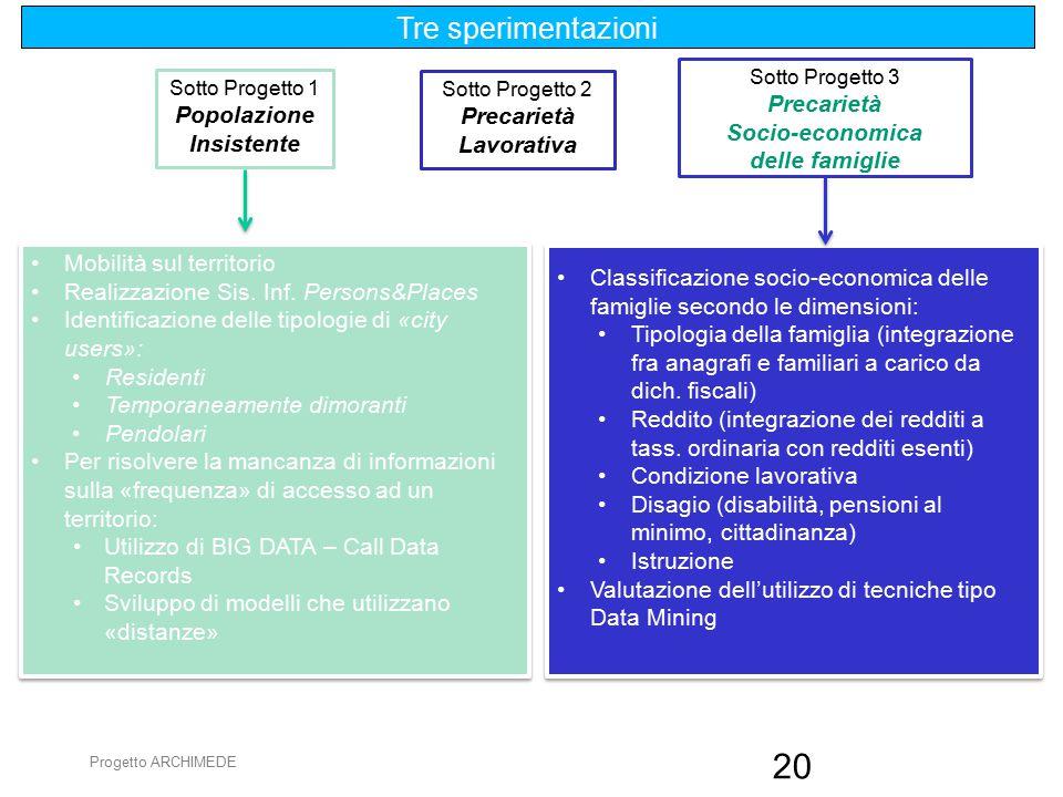 Classificazione socio-economica delle famiglie secondo le dimensioni: Tipologia della famiglia (integrazione fra anagrafi e familiari a carico da dich.