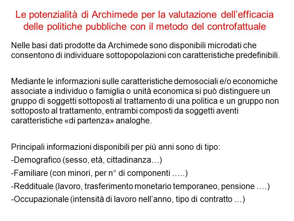 Le potenzialità di Archimede per la valutazione dell'efficacia delle politiche pubbliche con il metodo del controfattuale Nelle basi dati prodotte da Archimede sono disponibili microdati che consentono di individuare sottopopolazioni con caratteristiche predefinibili.