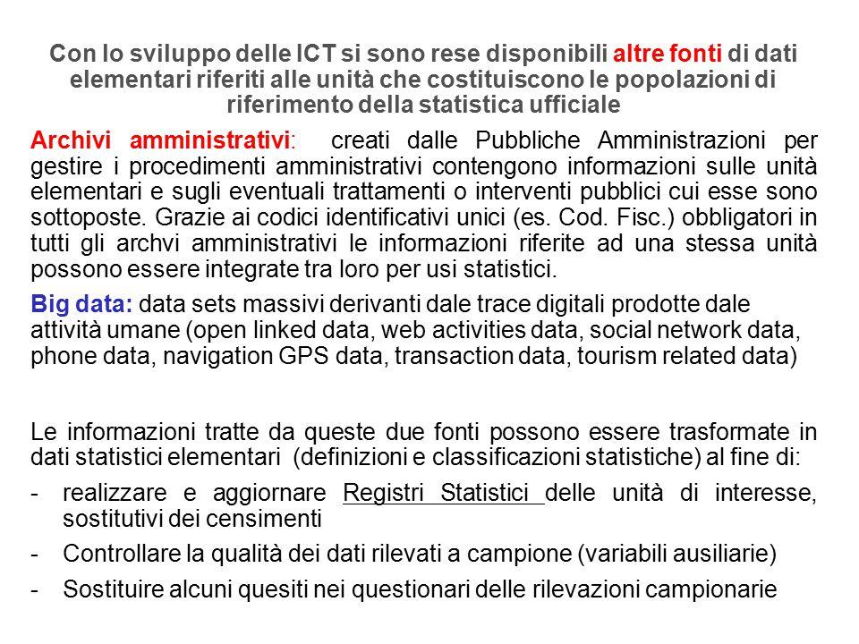 Precarietà Lavorativa - Fonti SIM E-Mens DMAG Ex ENPALS CIG pag.