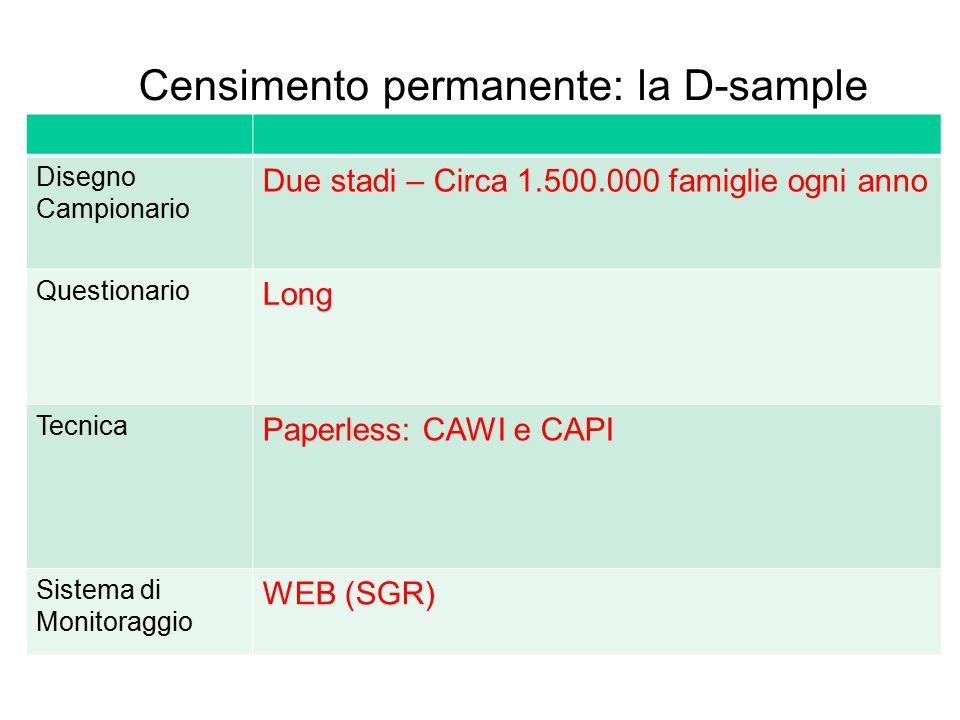 Censimento permanente: la D-sample Disegno Campionario Due stadi – Circa 1.500.000 famiglie ogni anno Questionario Long Tecnica Paperless: CAWI e CAPI Sistema di Monitoraggio WEB (SGR)