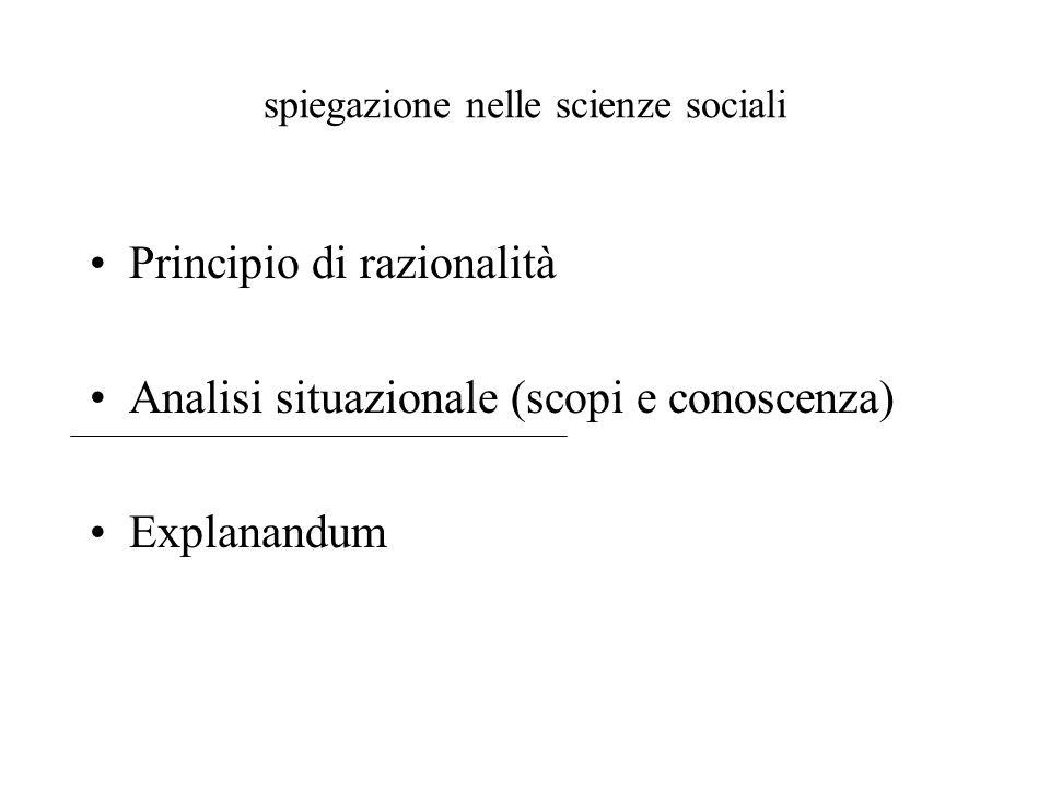 spiegazione nelle scienze sociali Principio di razionalità Analisi situazionale (scopi e conoscenza) Explanandum