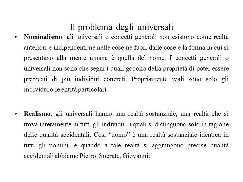 Il problema degli universali Nominalismo: gli universali o concetti generali non esistono come realtà anteriori e indipendenti né nelle cose né fuori