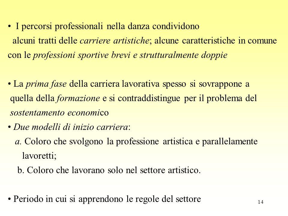14 I percorsi professionali nella danza condividono alcuni tratti delle carriere artistiche; alcune caratteristiche in comune con le professioni sport