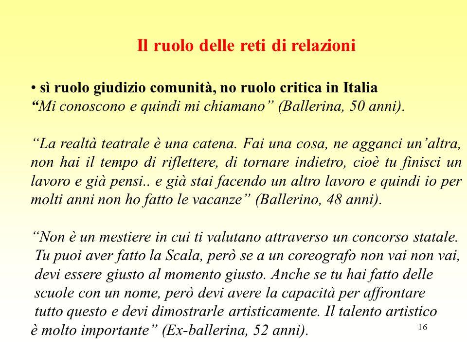 """16 Il ruolo delle reti di relazioni sì ruolo giudizio comunità, no ruolo critica in Italia """"Mi conoscono e quindi mi chiamano"""" (Ballerina, 50 anni). """""""
