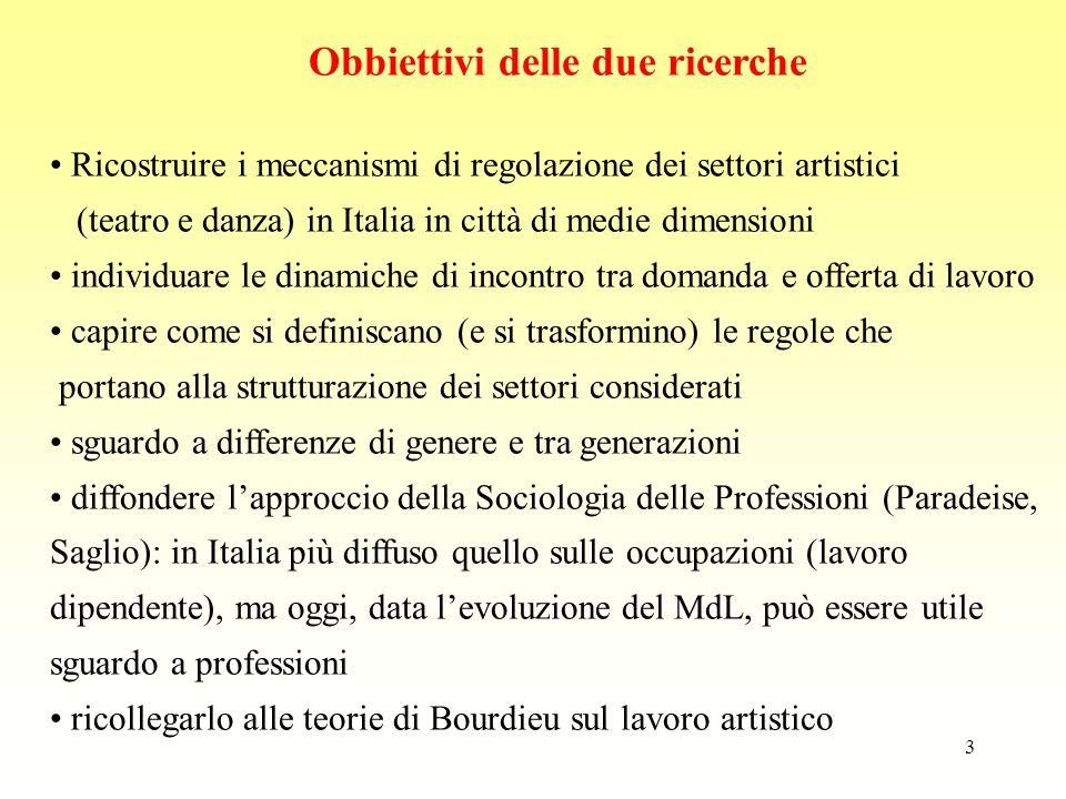 3 Obbiettivi delle due ricerche Ricostruire i meccanismi di regolazione dei settori artistici (teatro e danza) in Italia in città di medie dimensioni