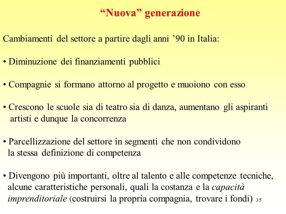 """35 """"Nuova"""" generazione Cambiamenti del settore a partire dagli anni '90 in Italia: Diminuzione dei finanziamenti pubblici Compagnie si formano attorno"""