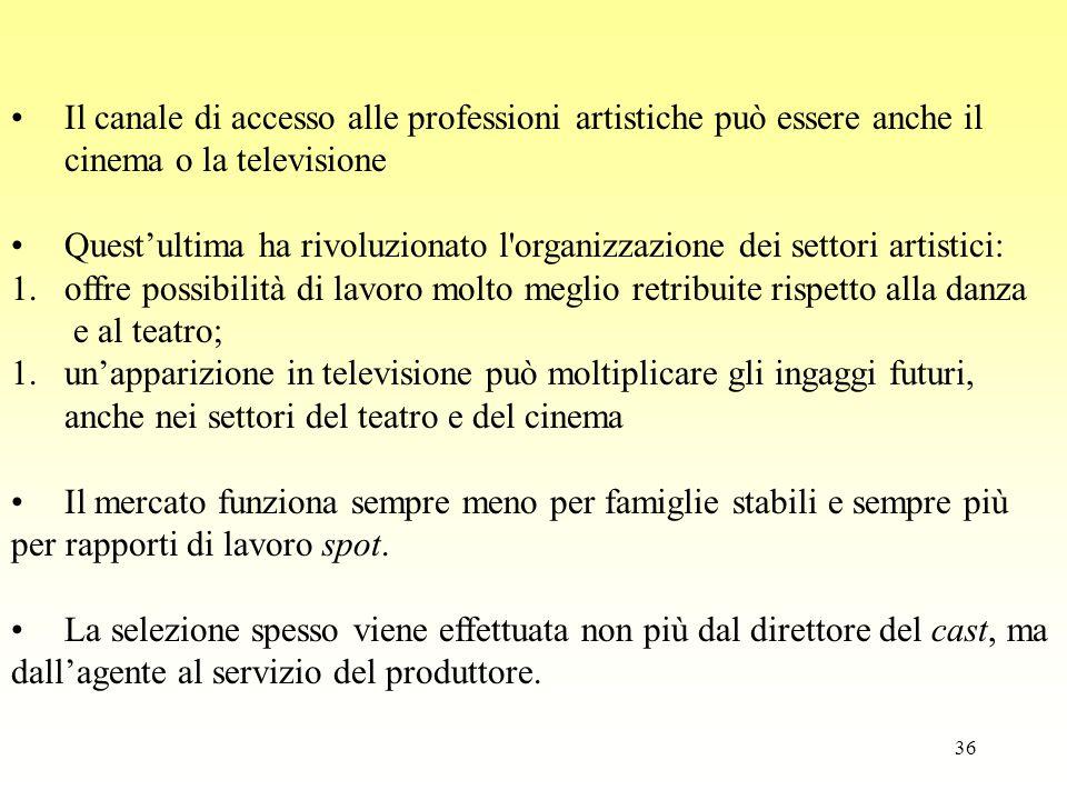 36 Il canale di accesso alle professioni artistiche può essere anche il cinema o la televisione Quest'ultima ha rivoluzionato l'organizzazione dei set