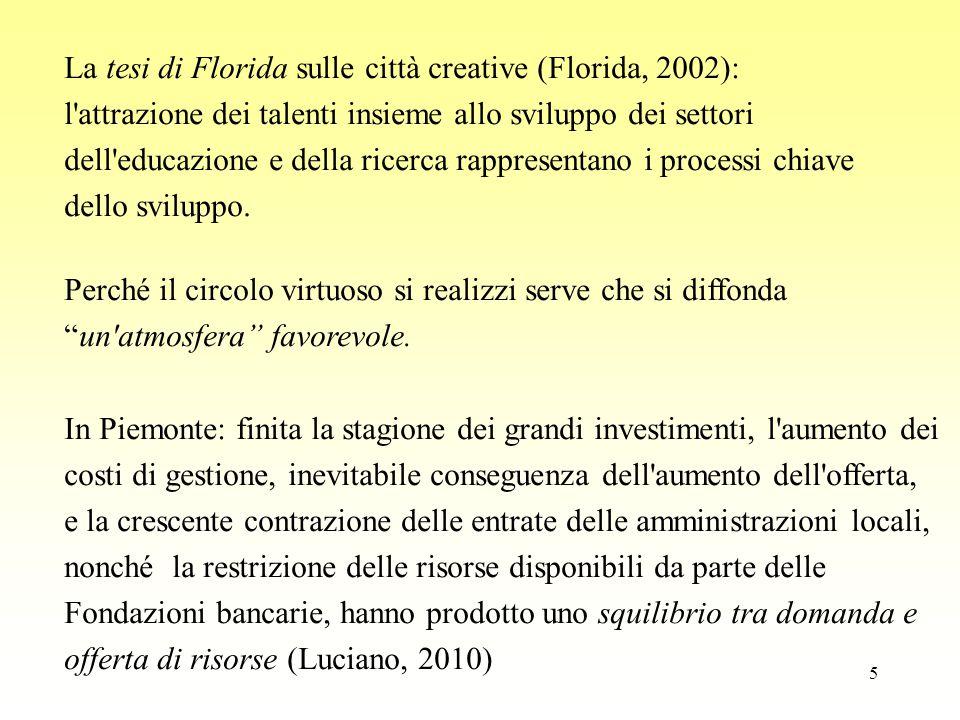 5 La tesi di Florida sulle città creative (Florida, 2002): l'attrazione dei talenti insieme allo sviluppo dei settori dell'educazione e della ricerca