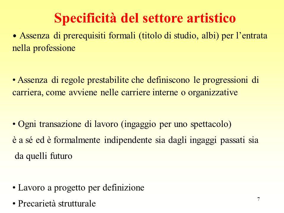 7 Specificità del settore artistico Assenza di prerequisiti formali (titolo di studio, albi) per l'entrata nella professione Assenza di regole prestab