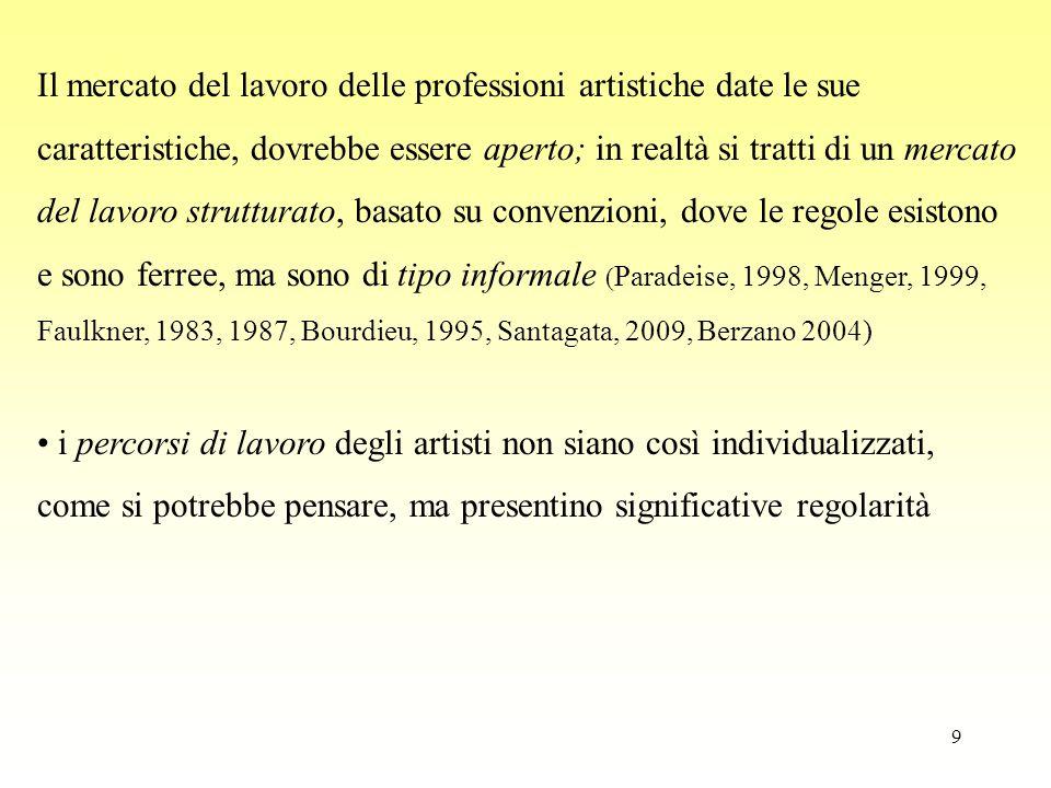 10 La definizione della professionalità avviene attraverso regole ben precise di riconoscimento da parte della comunità artistica, del pubblico e della critica.