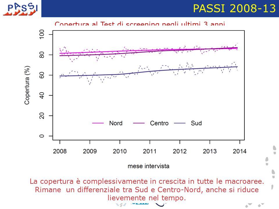 PASSI 2008-13 Copertura al Test di screening negli ultimi 3 anni per ripartizione geografica (%) Donne 25-64enni La copertura è complessivamente in crescita in tutte le macroaree.