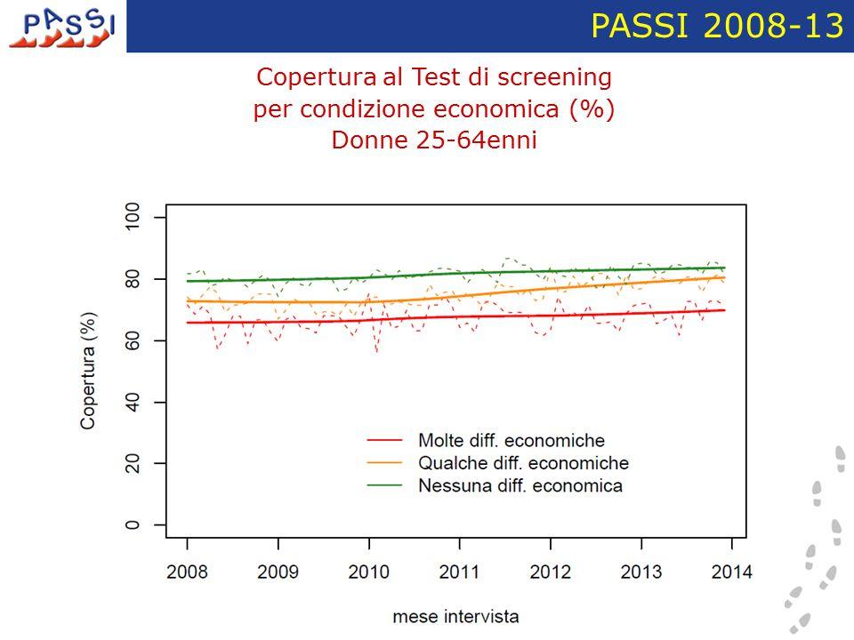 Copertura al Test di screening per condizione economica (%) Donne 25-64enni PASSI 2008-13