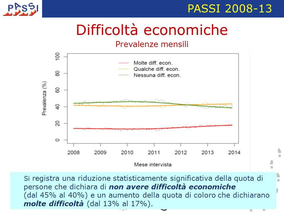 PASSI 2008-13 Si registra una riduzione statisticamente significativa della quota di persone che dichiara di non avere difficoltà economiche (dal 45% al 40%) e un aumento della quota di coloro che dichiarano molte difficoltà (dal 13% al 17%).
