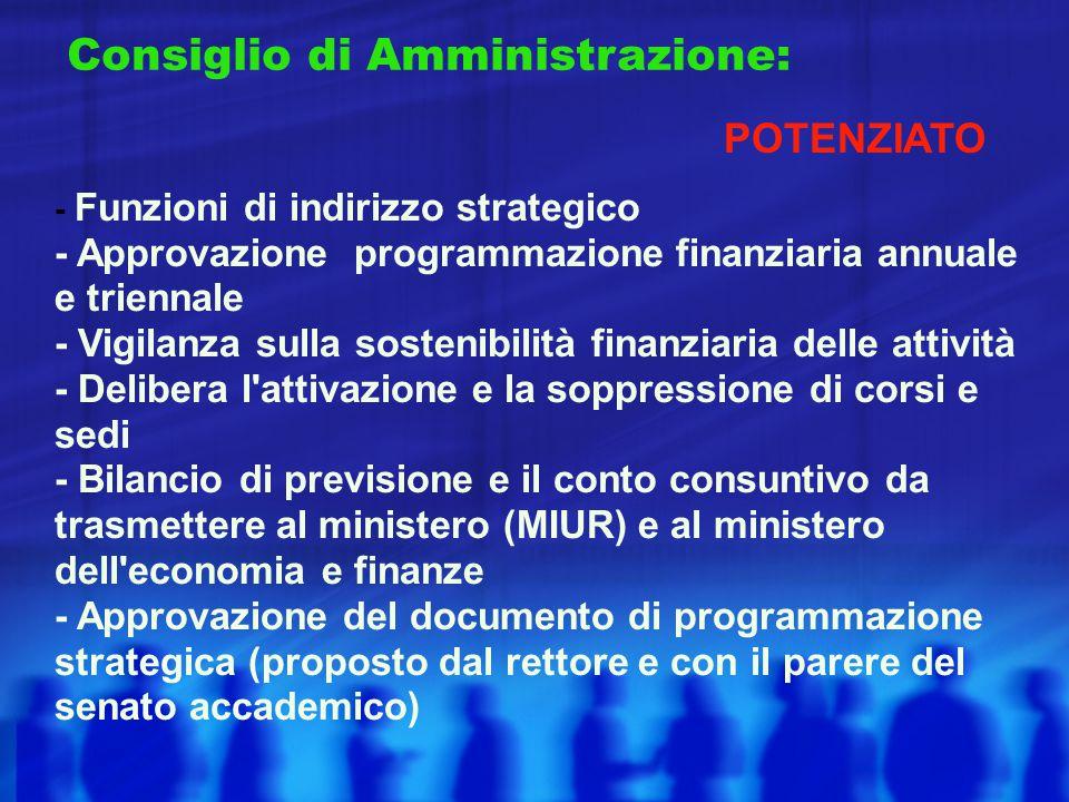 Consiglio di Amministrazione: - Funzioni di indirizzo strategico - Approvazione programmazione finanziaria annuale e triennale - Vigilanza sulla soste