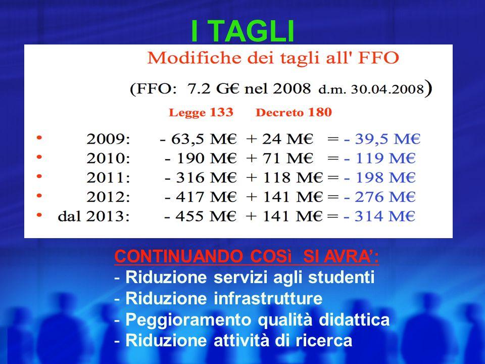 I TAGLI CONTINUANDO COSì SI AVRA': - Riduzione servizi agli studenti - Riduzione infrastrutture - Peggioramento qualità didattica - Riduzione attività di ricerca