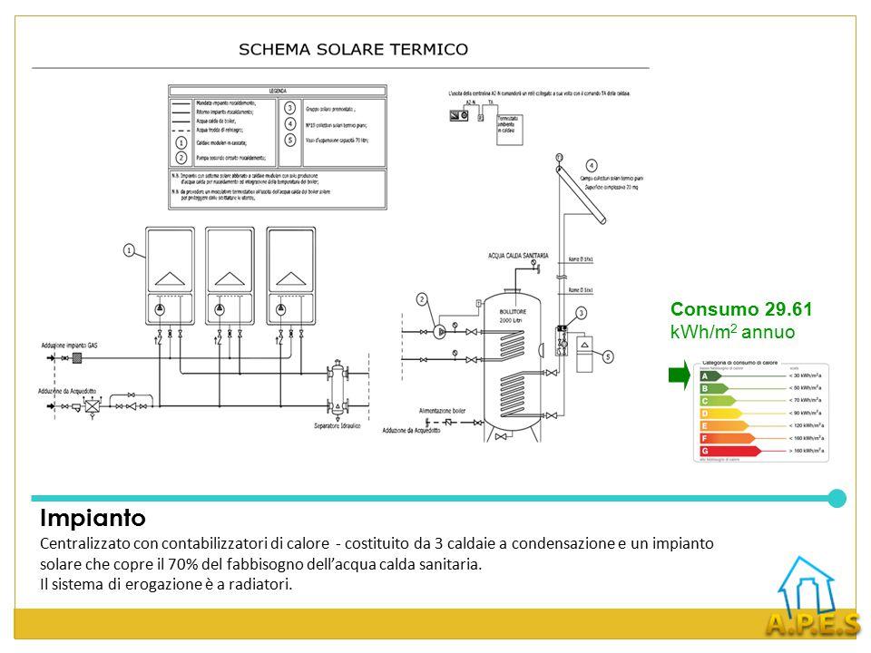 Centralizzato con contabilizzatori di calore - costituito da 3 caldaie a condensazione e un impianto solare che copre il 70% del fabbisogno dell'acqua calda sanitaria.