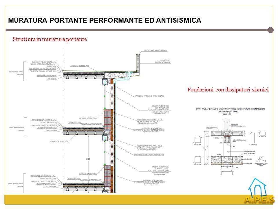 MURATURA PORTANTE PERFORMANTE ED ANTISISMICA Fondazioni con dissipatori sismici Struttura in muratura portante