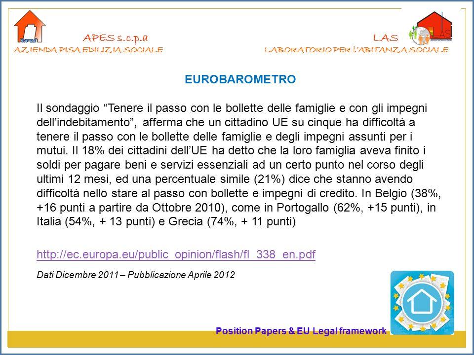 APES s.c.p.a AZIENDA PISA EDILIZIA SOCIALE EUROBAROMETRO Il sondaggio Tenere il passo con le bollette delle famiglie e con gli impegni dell'indebitamento , afferma che un cittadino UE su cinque ha difficoltà a tenere il passo con le bollette delle famiglie e degli impegni assunti per i mutui.