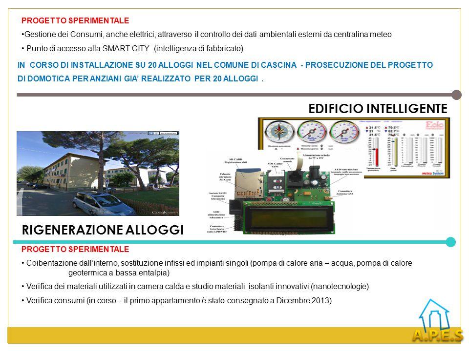 RIGENERAZIONE ALLOGGI PROGETTO SPERIMENTALE Coibentazione dall'interno, sostituzione infissi ed impianti singoli (pompa di calore aria – acqua, pompa di calore geotermica a bassa entalpia) Verifica dei materiali utilizzati in camera calda e studio materiali isolanti innovativi (nanotecnologie) Verifica consumi (in corso – il primo appartamento è stato consegnato a Dicembre 2013) EDIFICIO INTELLIGENTE IN CORSO DI INSTALLAZIONE SU 20 ALLOGGI NEL COMUNE DI CASCINA - PROSECUZIONE DEL PROGETTO DI DOMOTICA PER ANZIANI GIA' REALIZZATO PER 20 ALLOGGI.
