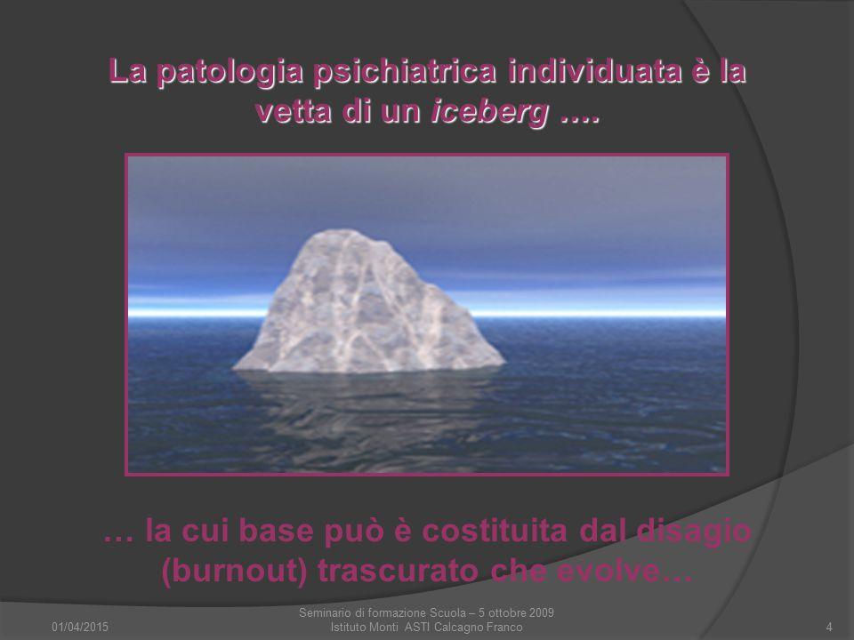 01/04/2015 Seminario di formazione Scuola – 5 ottobre 2009 Istituto Monti ASTI Calcagno Franco4 La patologia psichiatrica individuata è la vetta di un