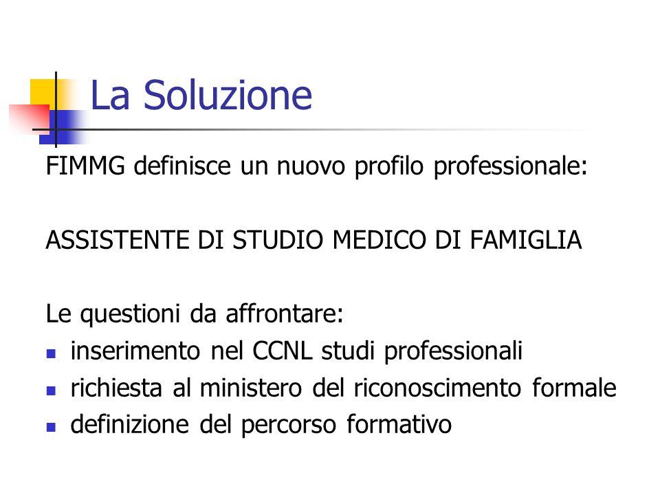 La Soluzione FIMMG definisce un nuovo profilo professionale: ASSISTENTE DI STUDIO MEDICO DI FAMIGLIA Le questioni da affrontare: inserimento nel CCNL