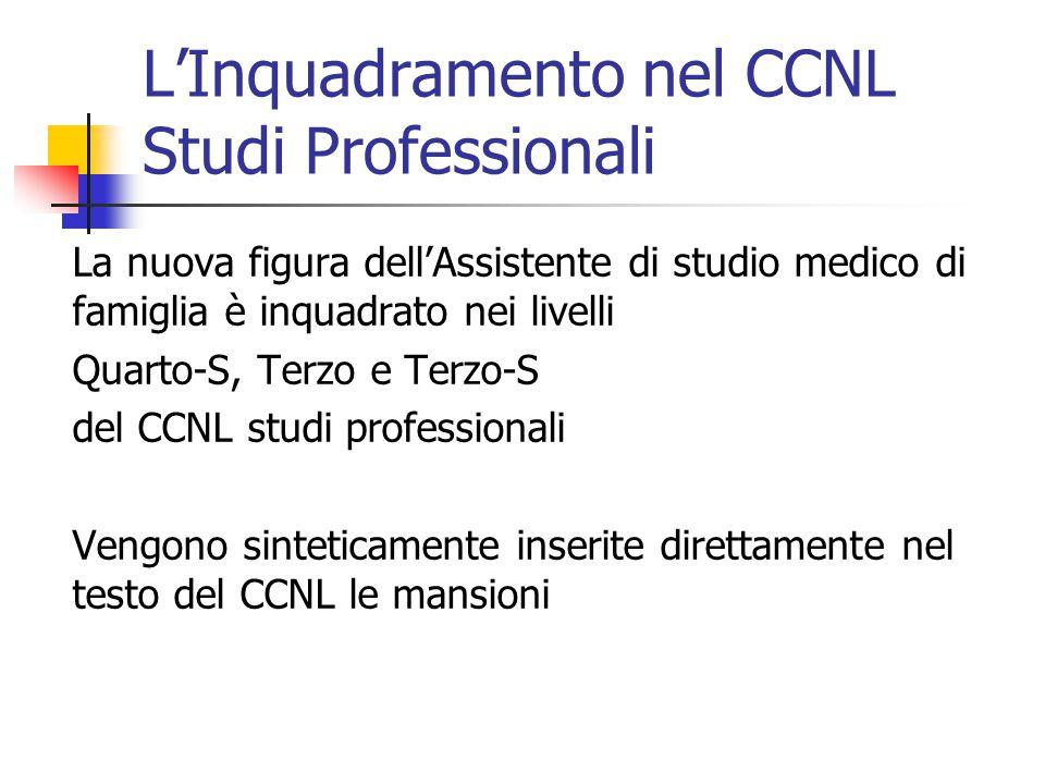 L'Inquadramento nel CCNL Studi Professionali La nuova figura dell'Assistente di studio medico di famiglia è inquadrato nei livelli Quarto-S, Terzo e T