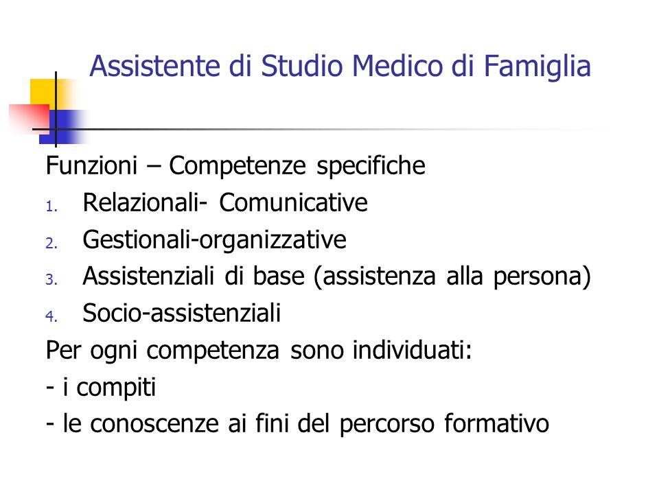 Assistente di Studio Medico di Famiglia Funzioni – Competenze specifiche 1. Relazionali- Comunicative 2. Gestionali-organizzative 3. Assistenziali di