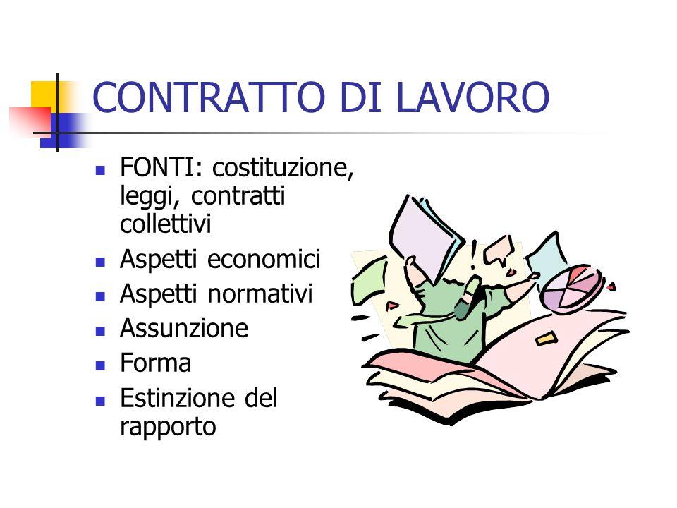 CONTRATTO DI LAVORO FONTI: costituzione, leggi, contratti collettivi Aspetti economici Aspetti normativi Assunzione Forma Estinzione del rapporto