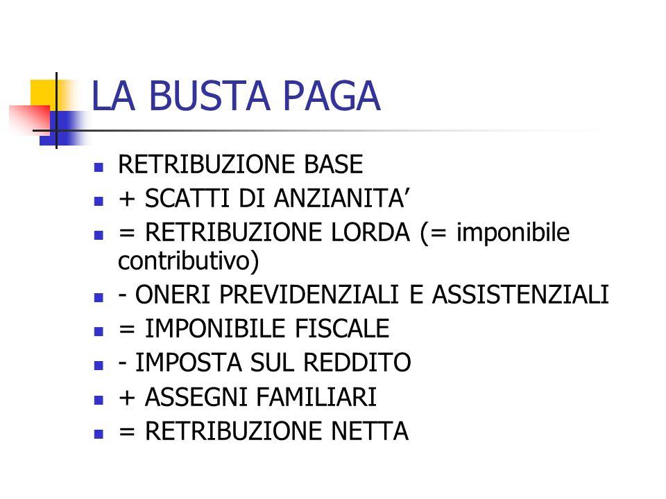 LA BUSTA PAGA RETRIBUZIONE BASE + SCATTI DI ANZIANITA' = RETRIBUZIONE LORDA (= imponibile contributivo) - ONERI PREVIDENZIALI E ASSISTENZIALI = IMPONI